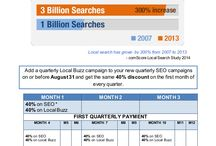 Local Buzz / Promote your business on Google+ Local, Facebook Places, Bing Local, foursquare