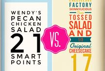 Weight Watchers Eating Out 101 Ideas