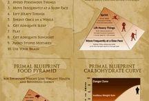 Primal Diet & Paleo Recipes