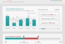 Dashboards / Web Application Interface Dashboard Designs