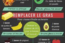 Cuisine équilibré / Eat good