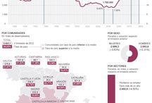 Sociedad Desempleo / Para enseñar datos sobre desempleo y sociedad