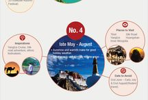China Travel Infographic - China Tours 2015 / Where to visit in China in 2015? Check here