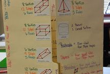 Maths and shapes
