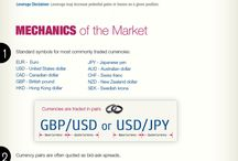 Forex info / Information about foreign exchange across the world