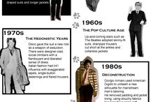 Men - History of Fashion