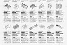Catálogos análogos