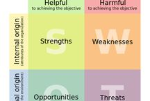 qualitatitve analysis / qualitative analysis tools thinking tools / by Balbina Rocosa