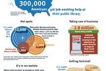 Infographics - Libraries