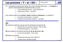 pronombres fr