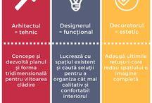 Explicații prin infografice