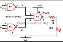 Logic gates and computing