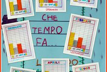 Learn Italian - Weather / How to talk about weather in Italian
