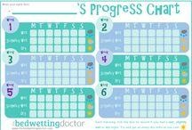 Bedwetting Progress Charts