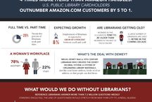 cool stuff about libraries