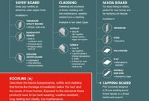 Eurocell Infographics / Useful infographics, giving you insight into our industry!