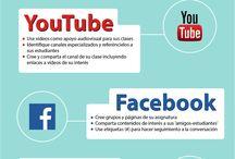 Educación y Social Media