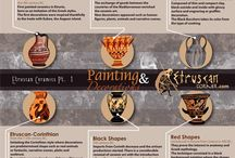 Etruscan Infographics / Infographics by Etruscan Corner about Civilization and Colture of the Etruscans