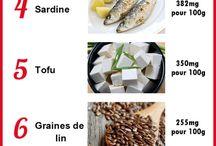 aliments pour la santé