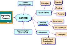 Arbetsmarknad