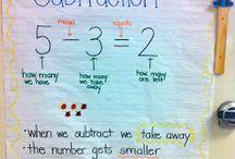 Addition/subtraction