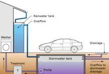 Water saving ideas