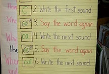 how do you spell? / Supporting beginning spellers in the primary classroom.