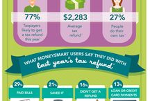 mowize infographics
