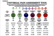Pain Learn about Source and How to Manage