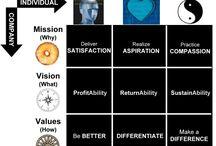 Innovation & people / Pins de mis clases en ESIC y EUCCB