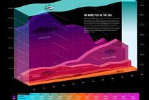 Visualizações de Dados