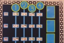 Number and Algebra / Maths activities relating to the number and algebra strand.