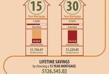 Paying off the Mortgage / Most home owners have a mortgage. Very few mortgage holders through, have a systematic process knocking down, and paying off their mortgage. That's how the lenders like it. But we're sharing tips and pins from around the web to help you pay off your mortgage sooner.