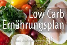 Low Carb Basics