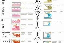 crochette/tricot
