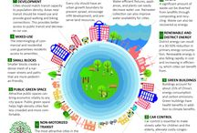 Eco and Green City