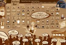 Caffeine  / by Nida Tariq