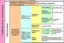 Materias de clases