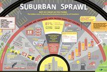 Urban / Land use, sprawl