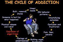 Addiction Process