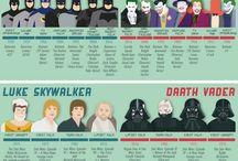 Costume Infographics