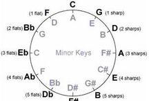 Teoria Músical