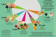 Health food plan / by Bobbie Hanohano