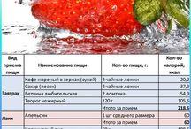 1000 калорий