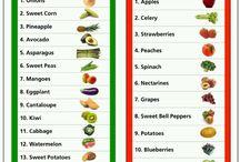 Clean Eating/Organic