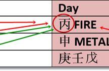 Feng Shui Services / Feng Shui Master Pte Ltd Feng Shui services