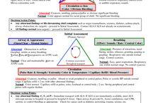 Pediatric  ER nursing / Nursing