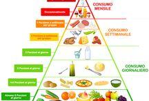 progetto alimentazione