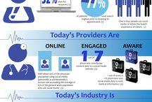 The Social Media Landscape