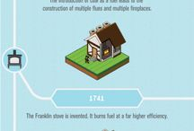 HVAC Infographics / by CooperGreenTeam